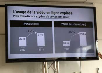 You Tube et la video