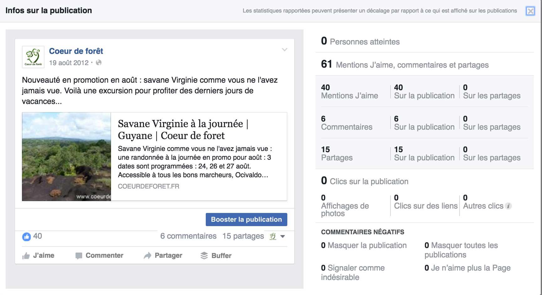 Comment j'ai sauvé ma boite avec 40 € de publicite Facebook